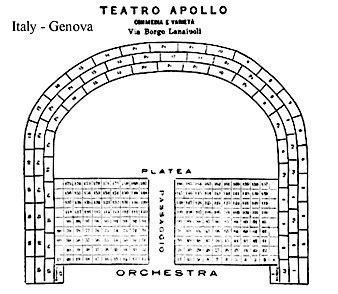 Genova - Teatro Apollo